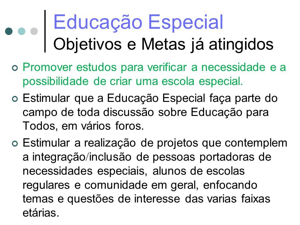 Educação Especial Objetivos e Metas já atingidos Promover estudos para verificar a necessidade e a possibilidade de criar uma escola especial. Estimul