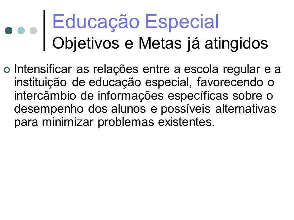 Educação Especial Objetivos e Metas já atingidos Intensificar as relações entre a escola regular e a instituição de educação especial, favorecendo o i