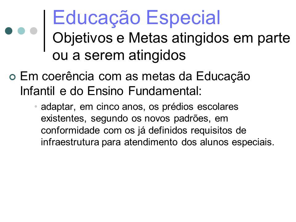 Educação Especial Objetivos e Metas atingidos em parte ou a serem atingidos Em coerência com as metas da Educação Infantil e do Ensino Fundamental: ad