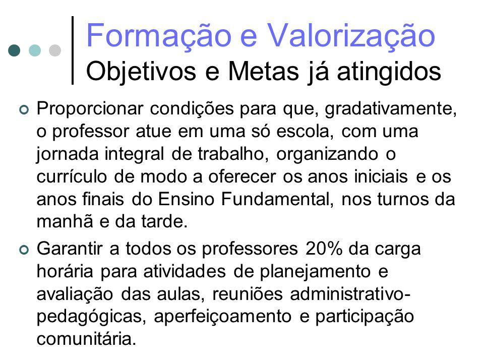 Formação e Valorização Objetivos e Metas já atingidos Proporcionar condições para que, gradativamente, o professor atue em uma só escola, com uma jorn