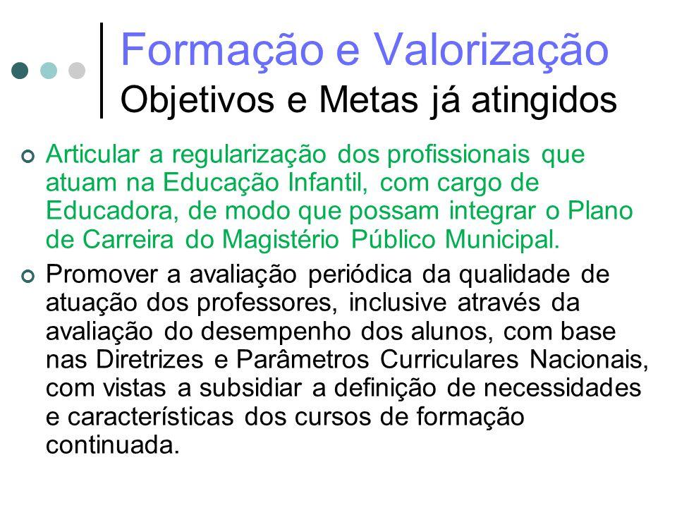 Formação e Valorização Objetivos e Metas já atingidos Articular a regularização dos profissionais que atuam na Educação Infantil, com cargo de Educado