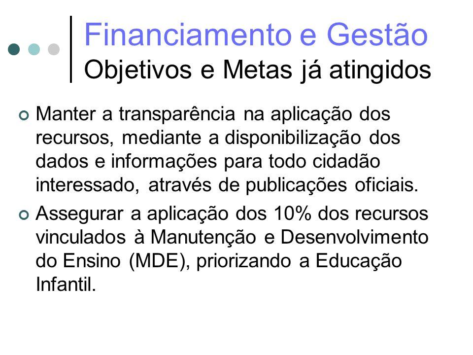 Financiamento e Gestão Objetivos e Metas já atingidos Manter a transparência na aplicação dos recursos, mediante a disponibilização dos dados e inform