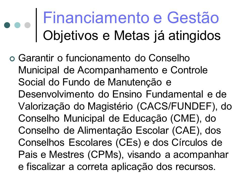 Financiamento e Gestão Objetivos e Metas já atingidos Garantir o funcionamento do Conselho Municipal de Acompanhamento e Controle Social do Fundo de M