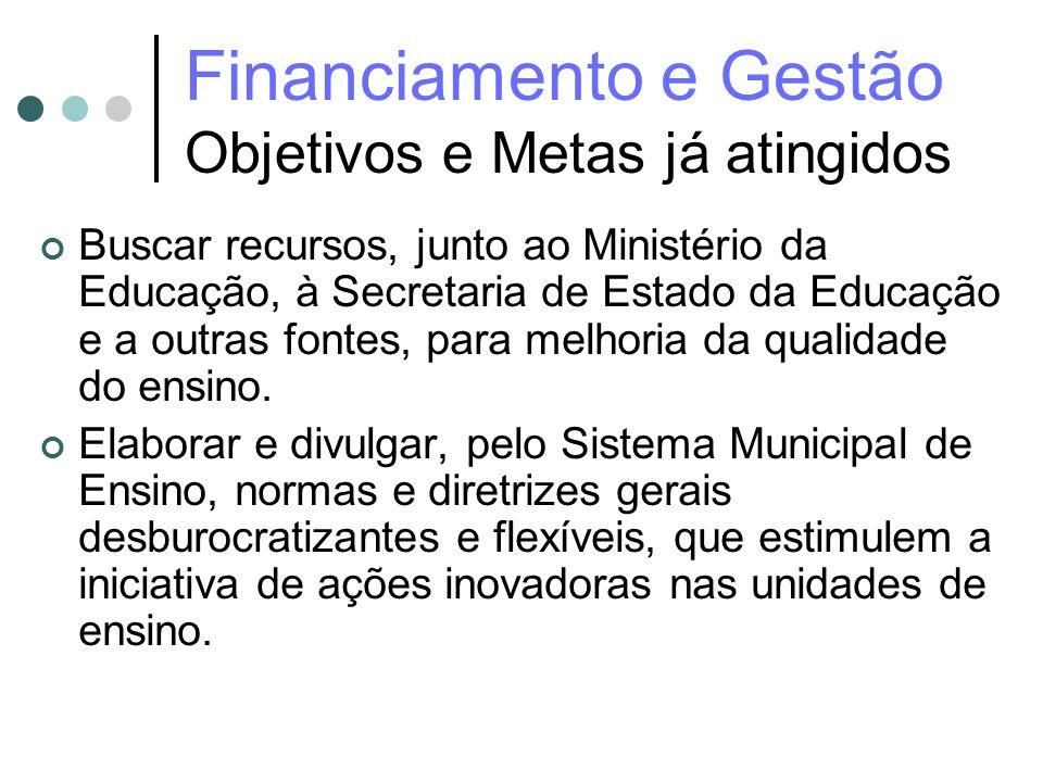 Financiamento e Gestão Objetivos e Metas já atingidos Buscar recursos, junto ao Ministério da Educação, à Secretaria de Estado da Educação e a outras