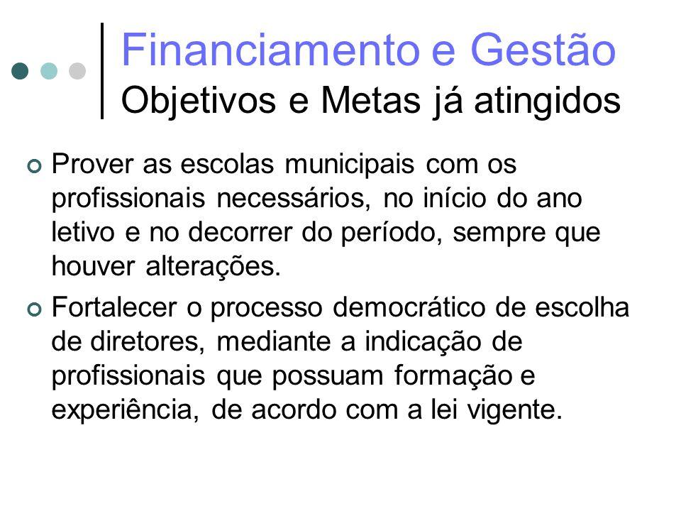Financiamento e Gestão Objetivos e Metas já atingidos Prover as escolas municipais com os profissionais necessários, no início do ano letivo e no deco