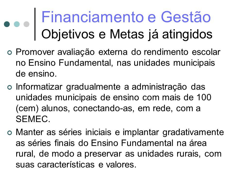 Financiamento e Gestão Objetivos e Metas já atingidos Promover avaliação externa do rendimento escolar no Ensino Fundamental, nas unidades municipais