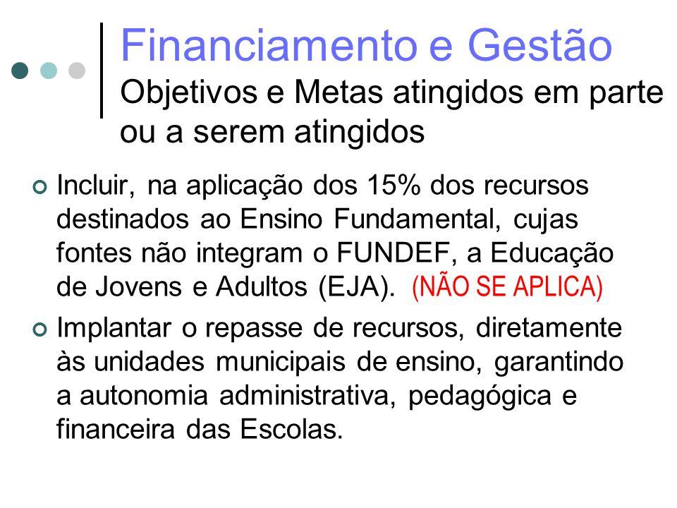 Financiamento e Gestão Objetivos e Metas atingidos em parte ou a serem atingidos Incluir, na aplicação dos 15% dos recursos destinados ao Ensino Funda