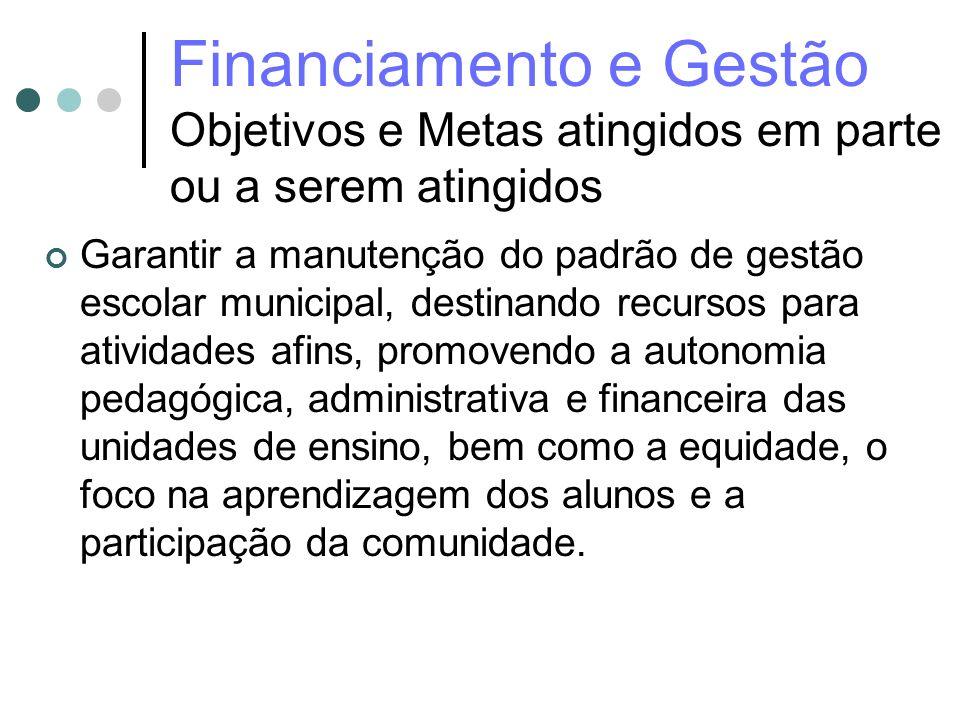 Financiamento e Gestão Objetivos e Metas atingidos em parte ou a serem atingidos Garantir a manutenção do padrão de gestão escolar municipal, destinan