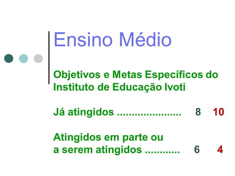 Ensino Médio Objetivos e Metas Específicos do Instituto de Educação Ivoti Já atingidos...................... 8 10 Atingidos em parte ou a serem atingi