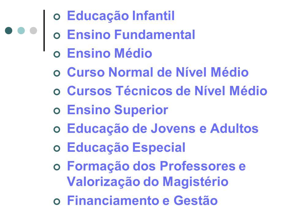 Educação Infantil Ensino Fundamental Ensino Médio Curso Normal de Nível Médio Cursos Técnicos de Nível Médio Ensino Superior Educação de Jovens e Adul