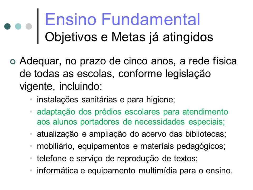 Ensino Fundamental Objetivos e Metas já atingidos Adequar, no prazo de cinco anos, a rede física de todas as escolas, conforme legislação vigente, inc