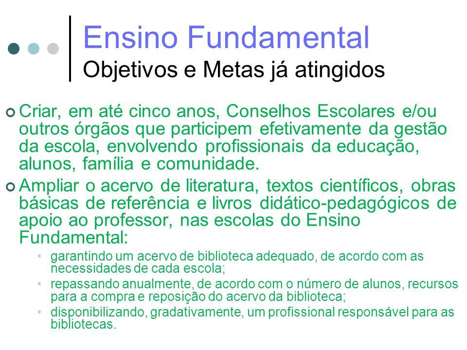 Ensino Fundamental Objetivos e Metas já atingidos Criar, em até cinco anos, Conselhos Escolares e/ou outros órgãos que participem efetivamente da gest
