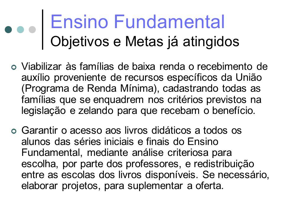 Ensino Fundamental Objetivos e Metas já atingidos Viabilizar às famílias de baixa renda o recebimento de auxílio proveniente de recursos específicos d