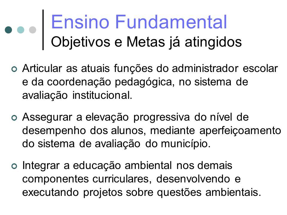 Ensino Fundamental Objetivos e Metas já atingidos Articular as atuais funções do administrador escolar e da coordenação pedagógica, no sistema de aval