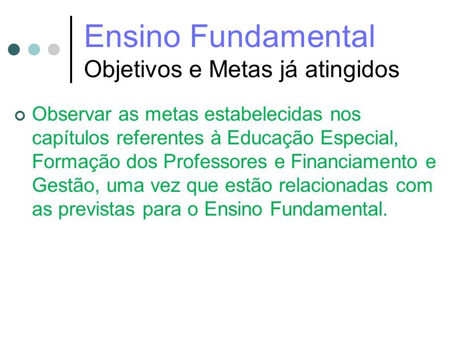 Ensino Fundamental Objetivos e Metas já atingidos Observar as metas estabelecidas nos capítulos referentes à Educação Especial, Formação dos Professor
