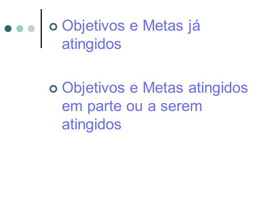 Objetivos e Metas já atingidos Objetivos e Metas atingidos em parte ou a serem atingidos