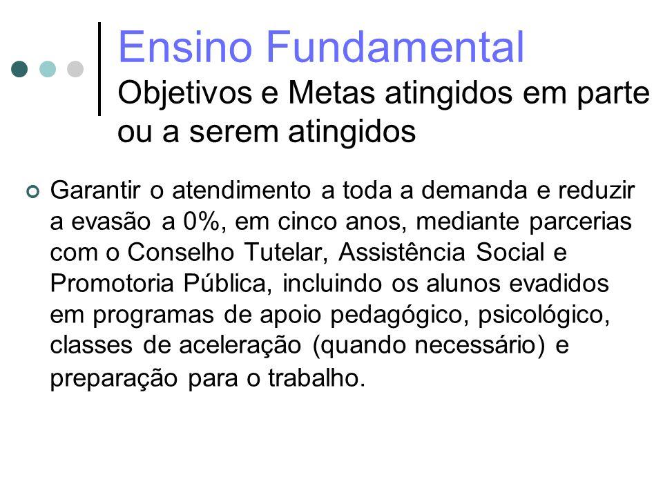 Ensino Fundamental Objetivos e Metas atingidos em parte ou a serem atingidos Garantir o atendimento a toda a demanda e reduzir a evasão a 0%, em cinco