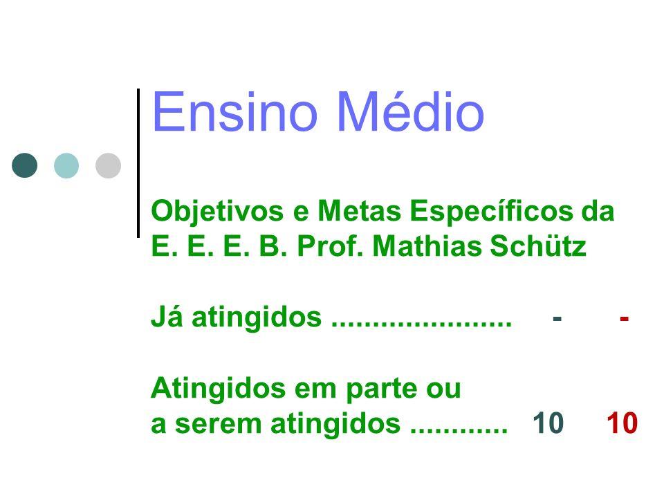 Ensino Médio Objetivos e Metas Específicos da E. E. E. B. Prof. Mathias Schütz Já atingidos...................... - - Atingidos em parte ou a serem at