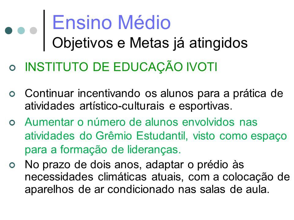 Ensino Médio Objetivos e Metas já atingidos INSTITUTO DE EDUCAÇÃO IVOTI Continuar incentivando os alunos para a prática de atividades artístico-cultur