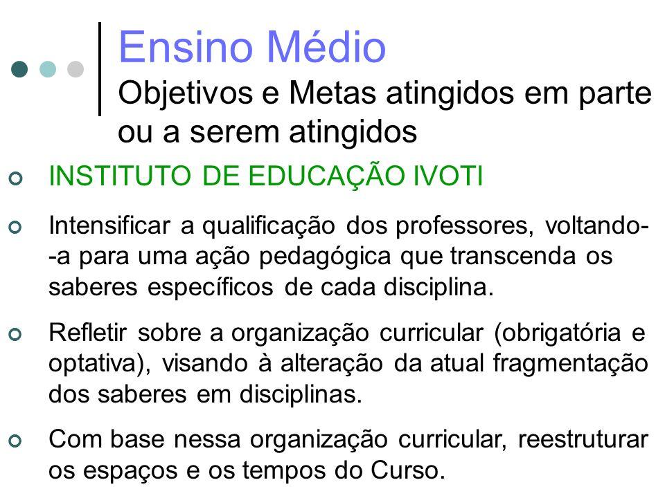 Ensino Médio Objetivos e Metas atingidos em parte ou a serem atingidos INSTITUTO DE EDUCAÇÃO IVOTI Intensificar a qualificação dos professores, voltan