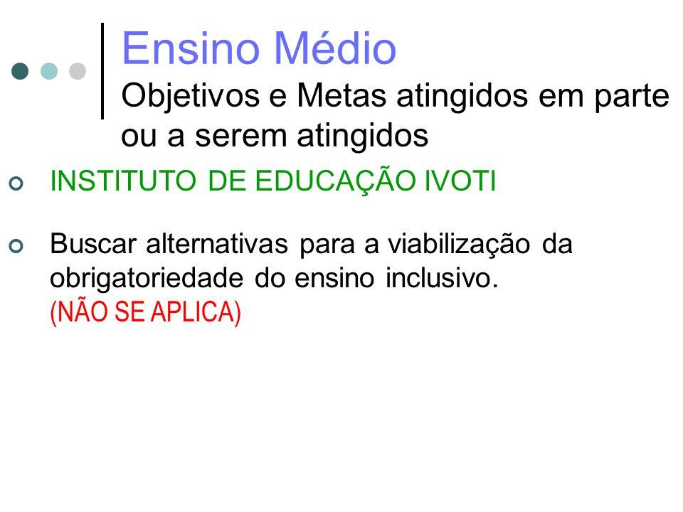 Ensino Médio Objetivos e Metas atingidos em parte ou a serem atingidos INSTITUTO DE EDUCAÇÃO IVOTI Buscar alternativas para a viabilização da obrigato