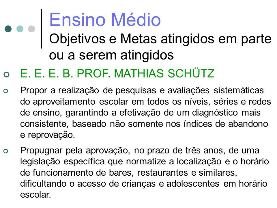 Ensino Médio Objetivos e Metas atingidos em parte ou a serem atingidos E. E. E. B. PROF. MATHIAS SCHÜTZ Propor a realização de pesquisas e avaliações