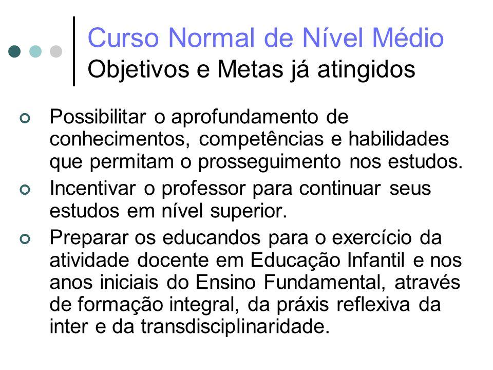Curso Normal de Nível Médio Objetivos e Metas já atingidos Possibilitar o aprofundamento de conhecimentos, competências e habilidades que permitam o p