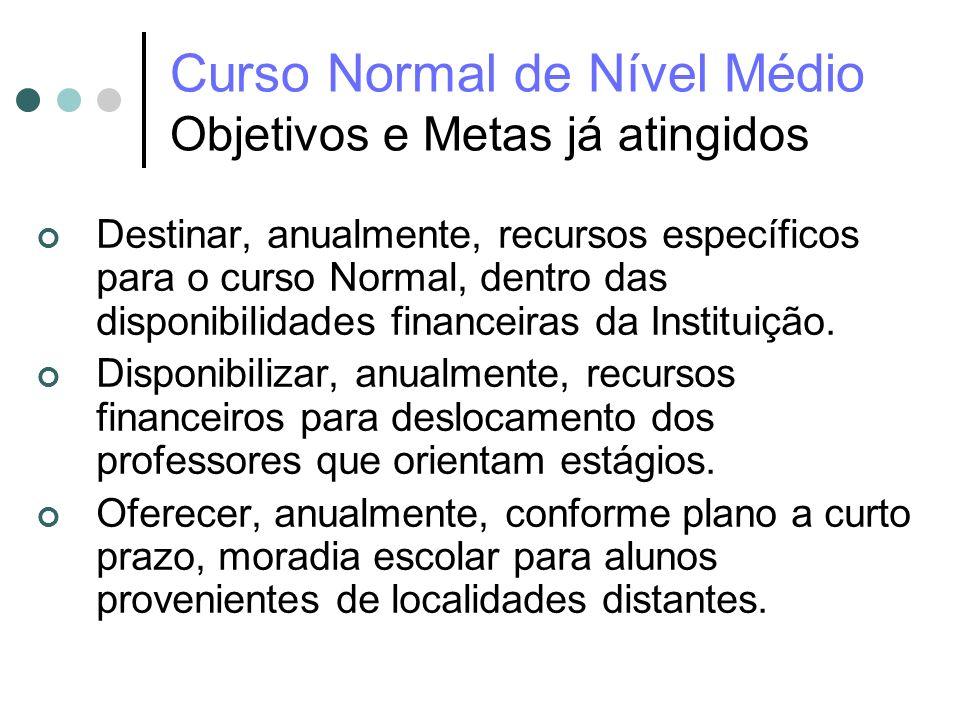 Curso Normal de Nível Médio Objetivos e Metas já atingidos Destinar, anualmente, recursos específicos para o curso Normal, dentro das disponibilidades