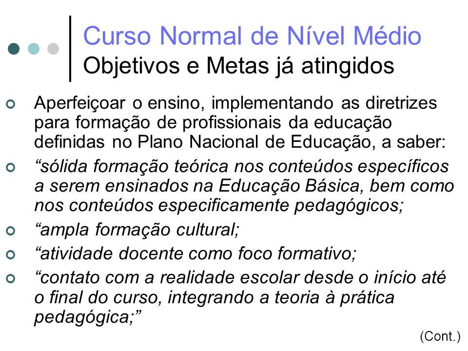 Curso Normal de Nível Médio Objetivos e Metas já atingidos Aperfeiçoar o ensino, implementando as diretrizes para formação de profissionais da educaçã