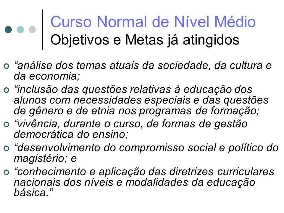 Curso Normal de Nível Médio Objetivos e Metas já atingidos análise dos temas atuais da sociedade, da cultura e da economia; inclusão das questões rela