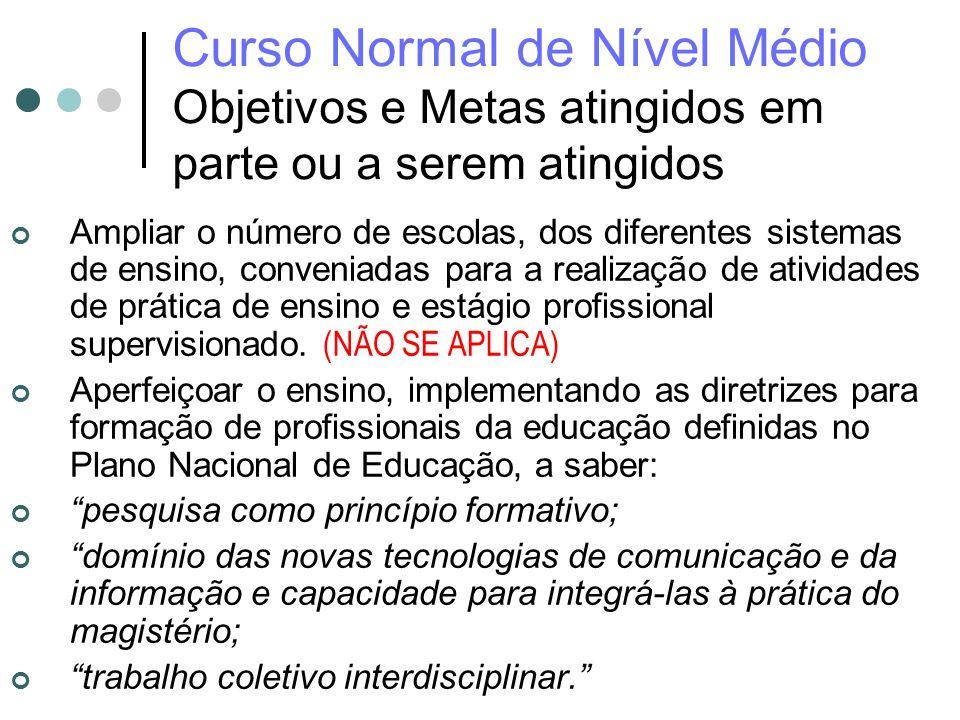 Curso Normal de Nível Médio Objetivos e Metas atingidos em parte ou a serem atingidos Ampliar o número de escolas, dos diferentes sistemas de ensino,