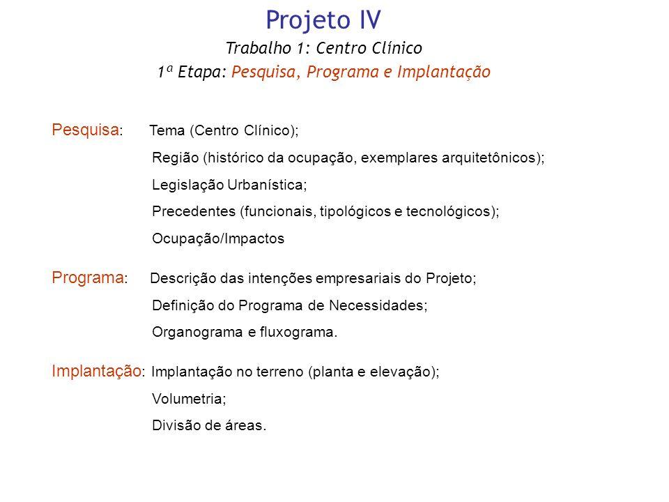 Projeto IV Trabalho 1: Centro Clínico 1ª Etapa: Pesquisa, Programa e Implantação Pesquisa : Tema (Centro Clínico); Região (histórico da ocupação, exem