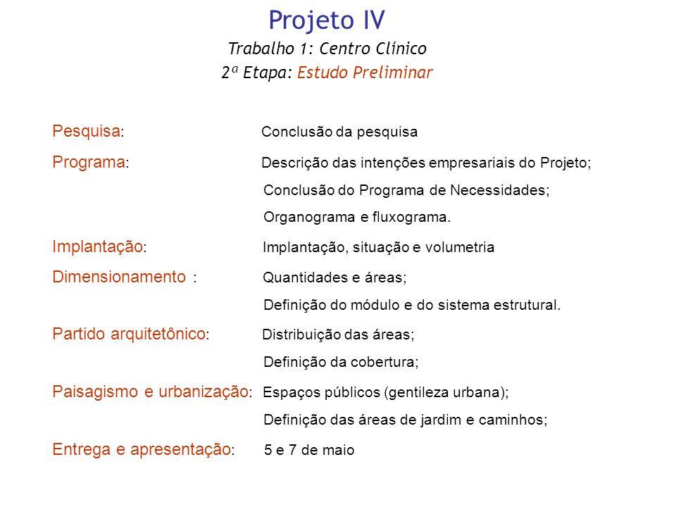 Projeto IV Trabalho 1: Centro Clínico 2ª Etapa: Estudo Preliminar Pesquisa : Conclusão da pesquisa Programa : Descrição das intenções empresariais do