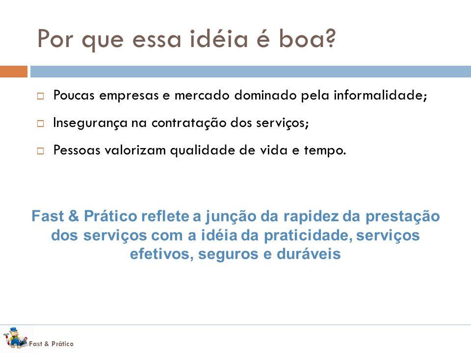 Fast & Prático Por que essa idéia é boa? Poucas empresas e mercado dominado pela informalidade; Insegurança na contratação dos serviços; Pessoas valor