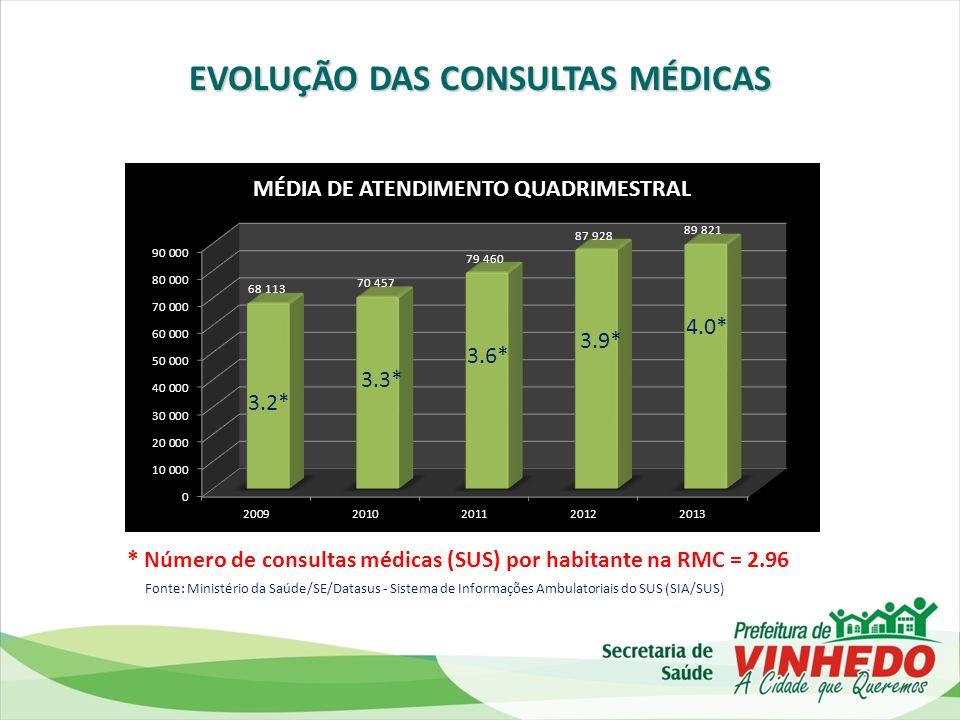 DEMONSTRATIVO DOS REPASSES FUNDO A FUNDO JaneiroFevereiroMarçoAbril Assistência FarmacêuticaR$ 16.197,79 PAB fixo R$ 108.116,67 PAB VARIÁVEL EMAP parcela em Dez/12R$ 6.000,00 EMAP - Equipes multiprofissionais R$ 6.000,00 de apoio EMAP R$ 6.000,00 EMAD – Eq.