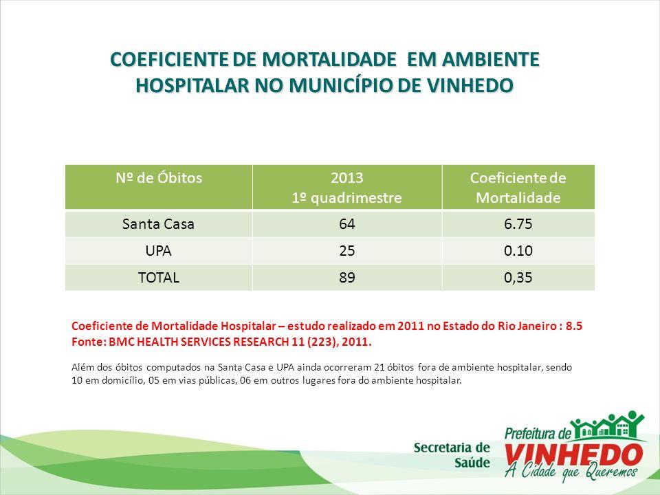 DESCRIÇÃO DOS MEDICAMENTOS MÊS JANEIRO 2013