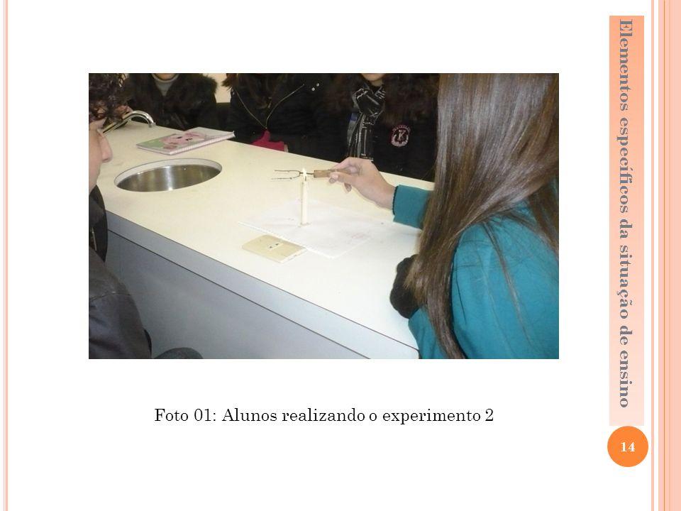 14 Elementos específicos da situação de ensino Foto 01: Alunos realizando o experimento 2
