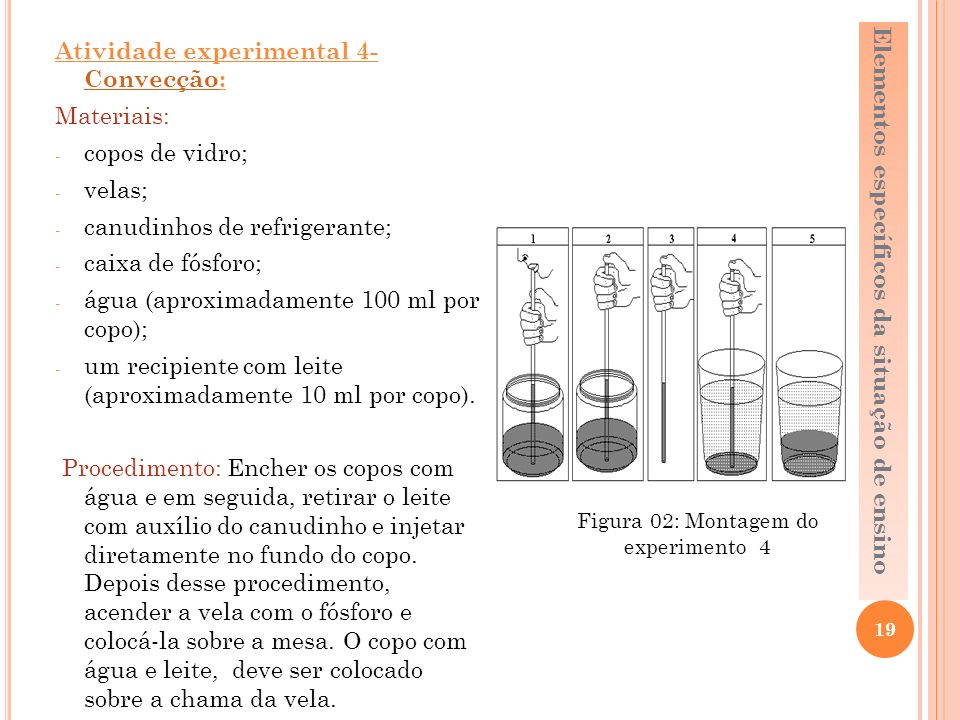 19 Atividade experimental 4- Convecção: Convecção Materiais: - copos de vidro; - velas; - canudinhos de refrigerante; - caixa de fósforo; - água (aproximadamente 100 ml por copo); - um recipiente com leite (aproximadamente 10 ml por copo).