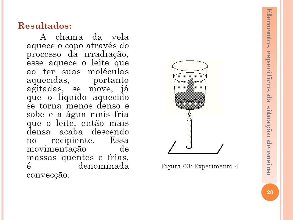 20 Resultados: A chama da vela aquece o copo através do processo da irradiação, esse aquece o leite que ao ter suas moléculas aquecidas, portanto agitadas, se move, já que o líquido aquecido se torna menos denso e sobe e a água mais fria que o leite, então mais densa acaba descendo no recipiente.