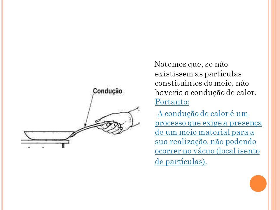 Notemos que, se não existissem as partículas constituintes do meio, não haveria a condução de calor.