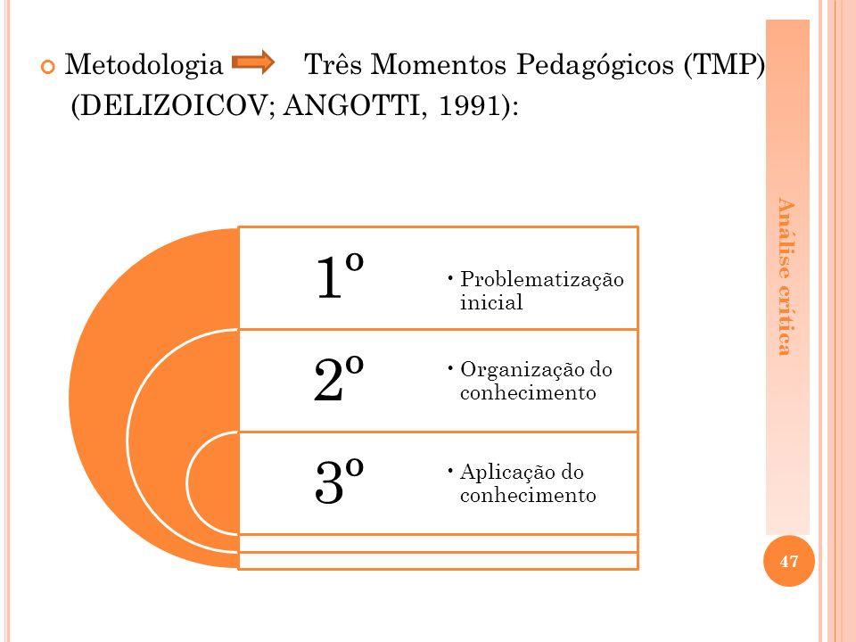 Metodologia Três Momentos Pedagógicos (TMP) (DELIZOICOV; ANGOTTI, 1991): 1º 2º 3º Problematização inicial Organização do conhecimento Aplicação do conhecimento Análise crítica 47