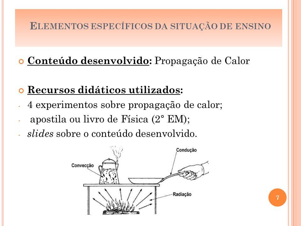 E LEMENTOS ESPECÍFICOS DA SITUAÇÃO DE ENSINO Conteúdo desenvolvido: Propagação de Calor Recursos didáticos utilizados: - 4 experimentos sobre propagação de calor; - apostila ou livro de Física (2 ° EM); - slides sobre o conteúdo desenvolvido.