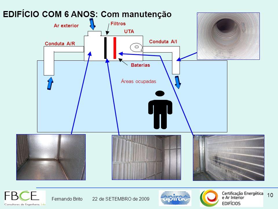 Fernando Brito 22 de SETEMBRO de 2009 10 Filtros Conduta A/R Conduta A/I Áreas ocupadas UTA Baterias Ar exterior EDIFÍCIO COM 6 ANOS: Com manutenção