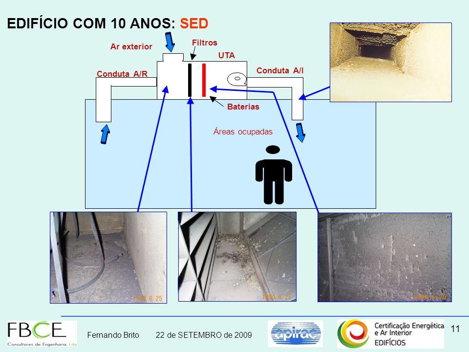 Fernando Brito 22 de SETEMBRO de 2009 11 Filtros Conduta A/R Conduta A/I Áreas ocupadas UTA Baterias Ar exterior EDIFÍCIO COM 10 ANOS: SED