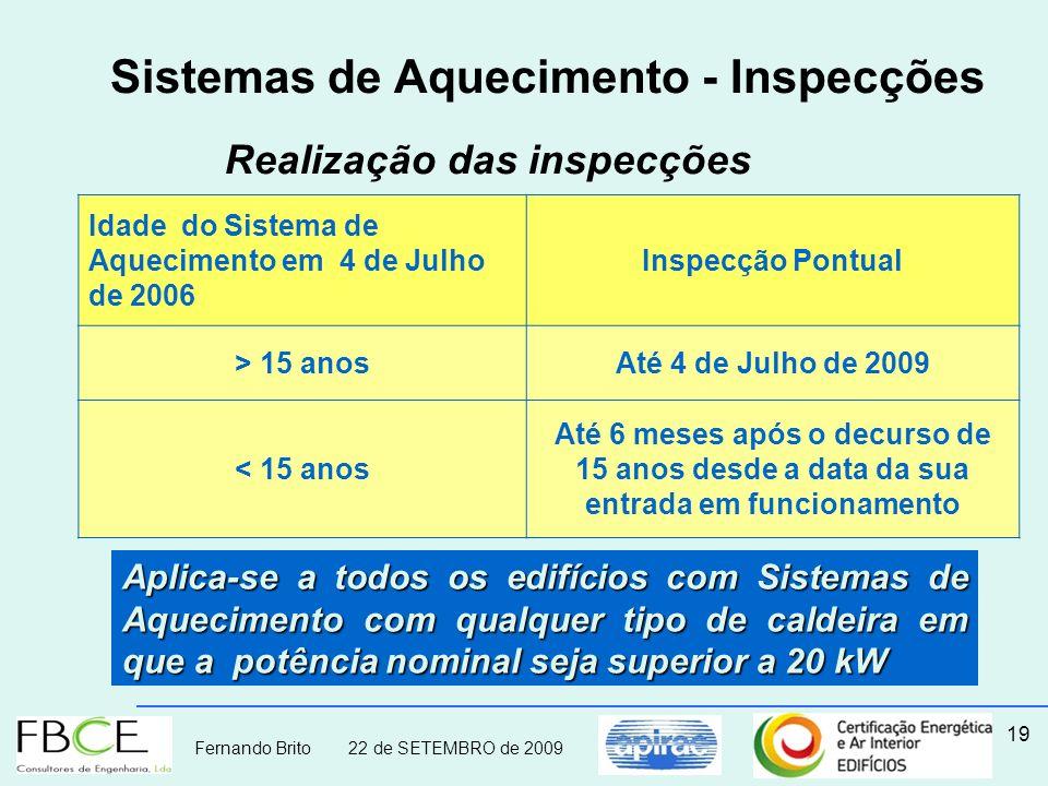 Fernando Brito 22 de SETEMBRO de 2009 19 Sistemas de Aquecimento - Inspecções Realização das inspecções Idade do Sistema de Aquecimento em 4 de Julho