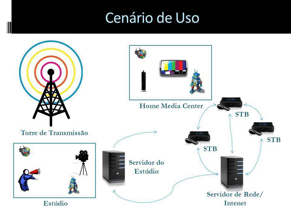 Cenário de Uso EstúdioHome Media Center STB Servidor de Rede/ Intenet Servidor do Estúdio Torre de Transmissão