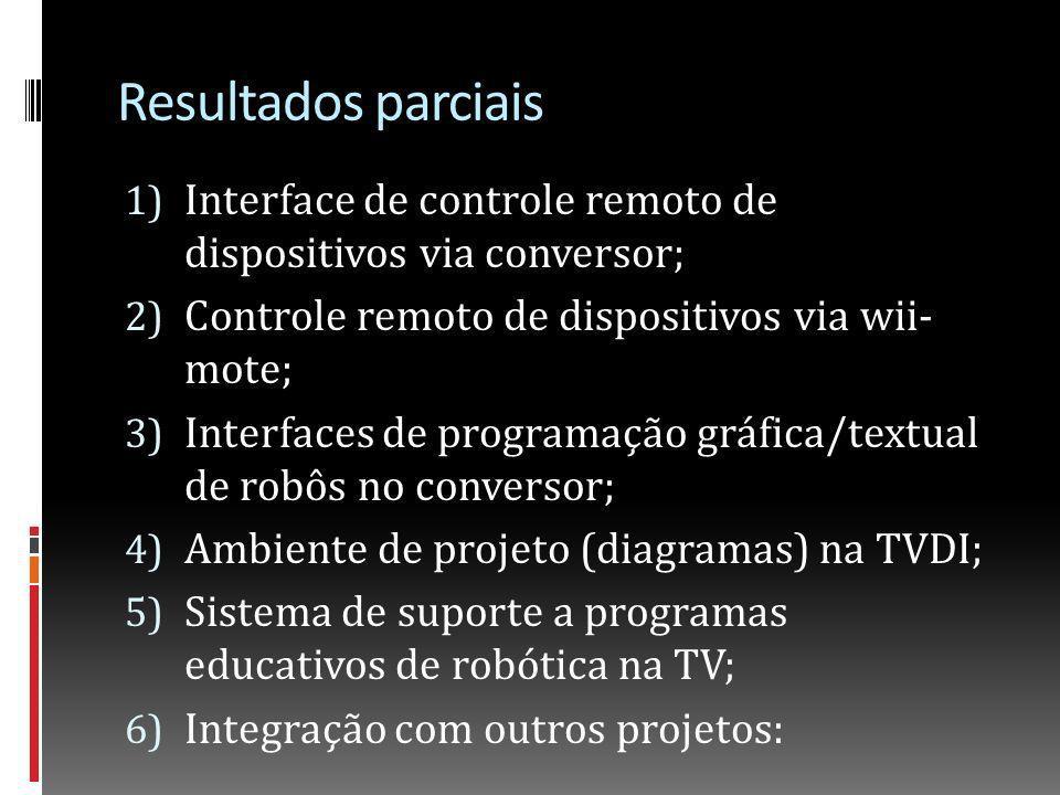 Resultados parciais 1) Interface de controle remoto de dispositivos via conversor; 2) Controle remoto de dispositivos via wii- mote; 3) Interfaces de