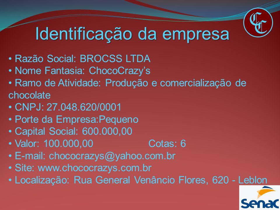 C C Razão Social: BROCSS LTDA Nome Fantasia: ChocoCrazys Ramo de Atividade: Produção e comercialização de chocolate CNPJ: 27.048.620/0001 Porte da Emp