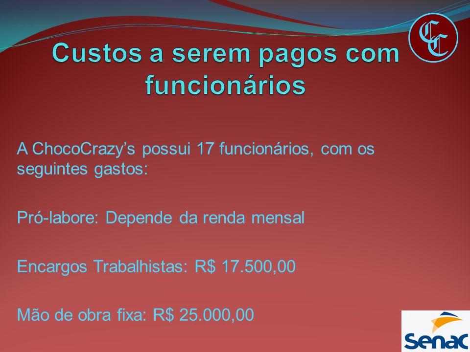 A ChocoCrazys possui 17 funcionários, com os seguintes gastos: Pró-labore: Depende da renda mensal Encargos Trabalhistas: R$ 17.500,00 Mão de obra fix