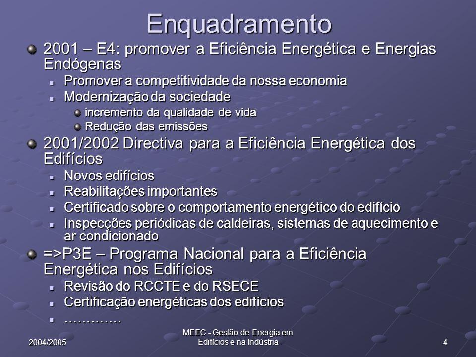 252004/2005 MEEC - Gestão de Energia em Edifícios e na Indústria RCCTE - nec.